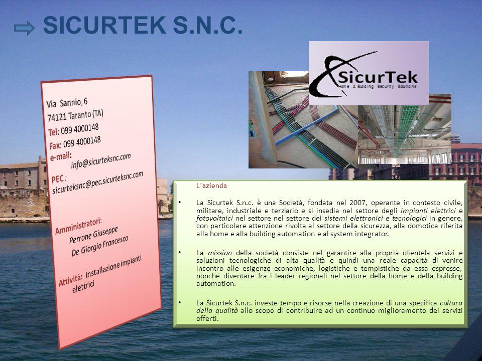 SICURTEK S.N.C. Via Sannio, 6 74121 Taranto (TA) Tel: 099 4000148