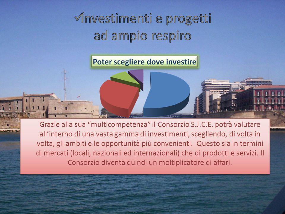 Investimenti e progetti ad ampio respiro