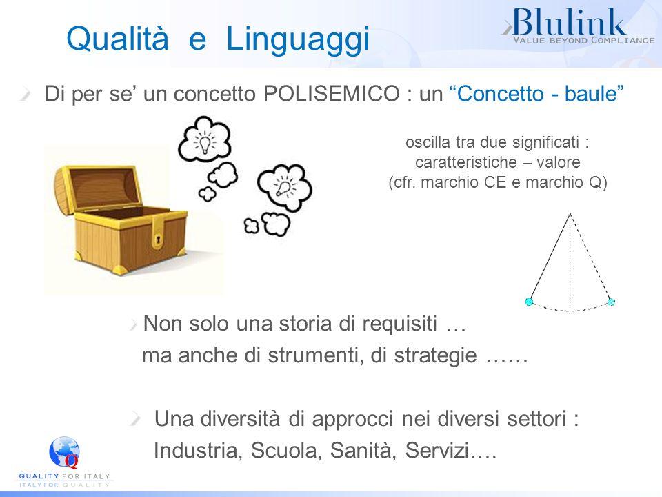 Qualità e Linguaggi Di per se' un concetto POLISEMICO : un Concetto - baule oscilla tra due significati : caratteristiche – valore.