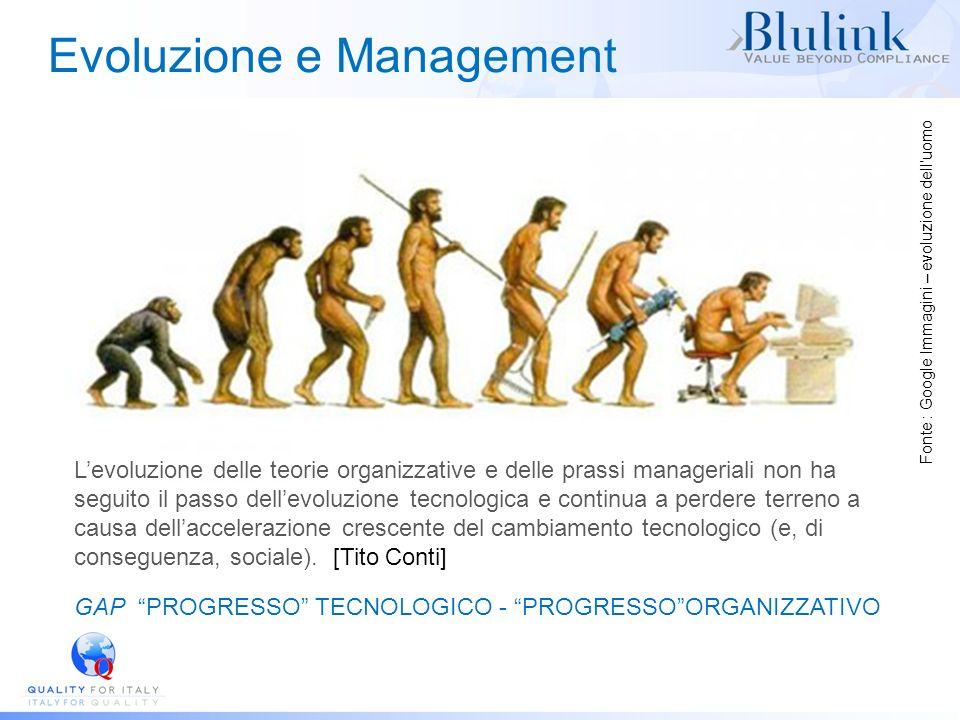 Evoluzione e Management