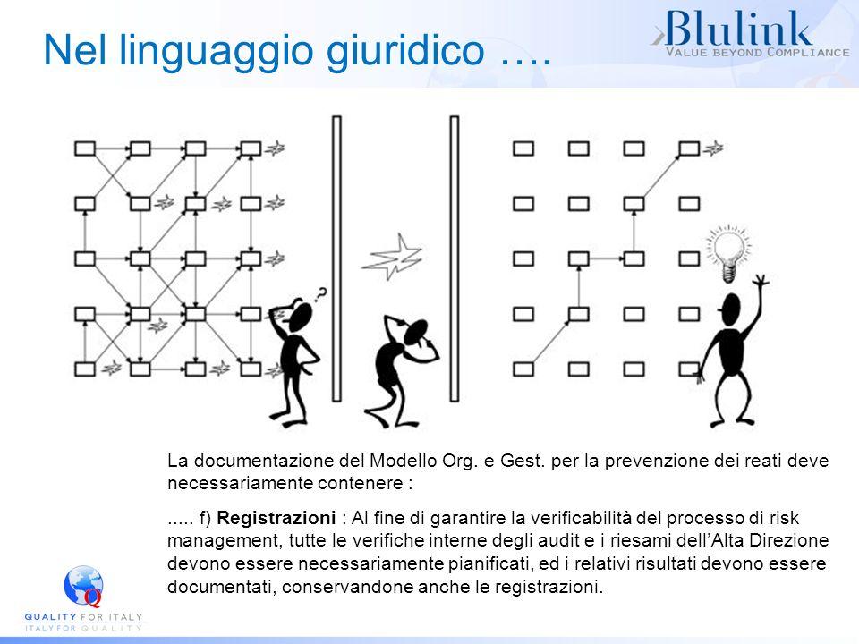 Nel linguaggio giuridico ….