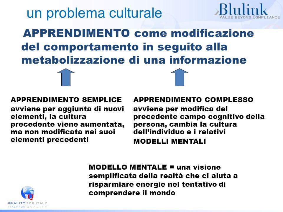 un problema culturale APPRENDIMENTO come modificazione del comportamento in seguito alla metabolizzazione di una informazione.