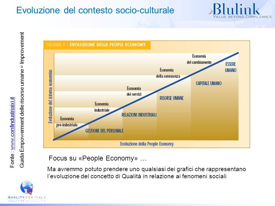 Evoluzione del contesto socio-culturale