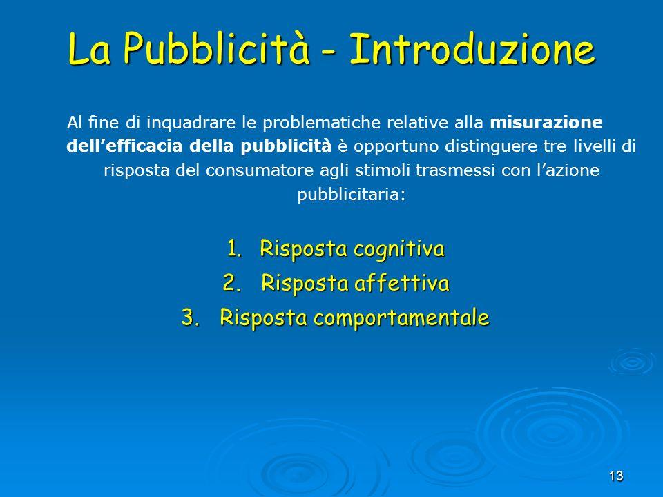 La Pubblicità - Introduzione