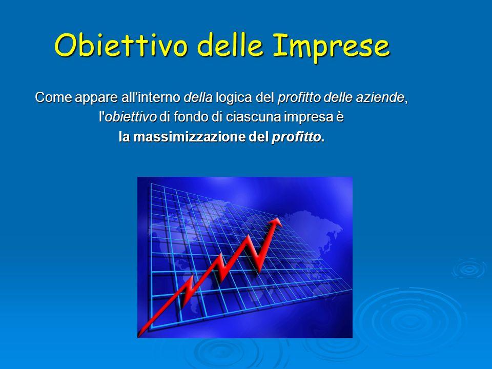 Obiettivo delle Imprese
