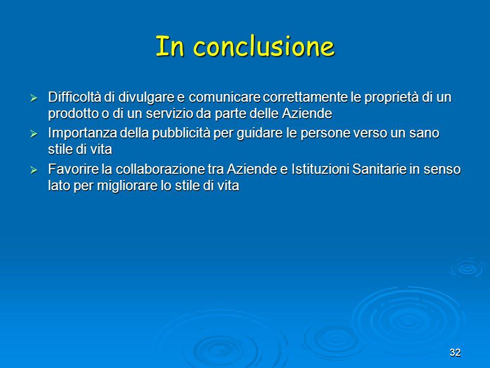 In conclusione Difficoltà di divulgare e comunicare correttamente le proprietà di un prodotto o di un servizio da parte delle Aziende.