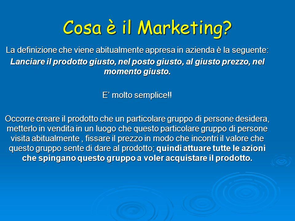 Cosa è il Marketing