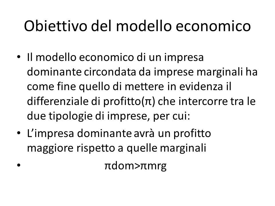 Obiettivo del modello economico