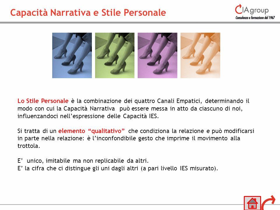 Capacità Narrativa e Stile Personale