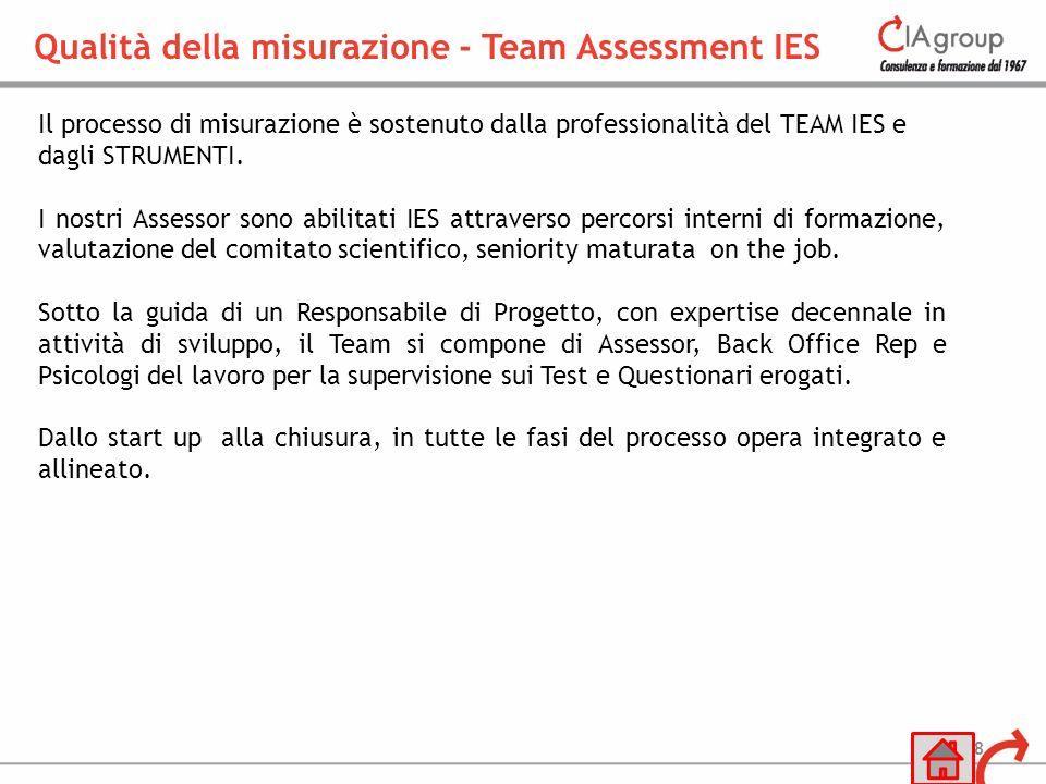 Qualità della misurazione - Team Assessment IES