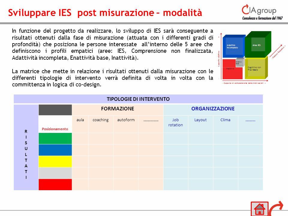 Sviluppare IES post misurazione – modalità