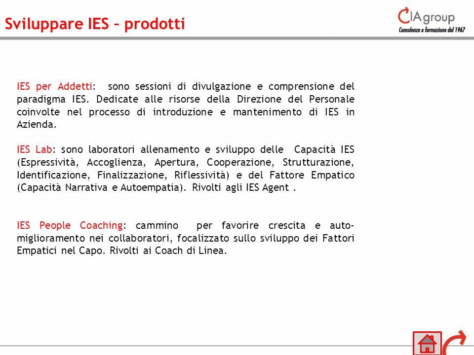 Sviluppare IES – prodotti