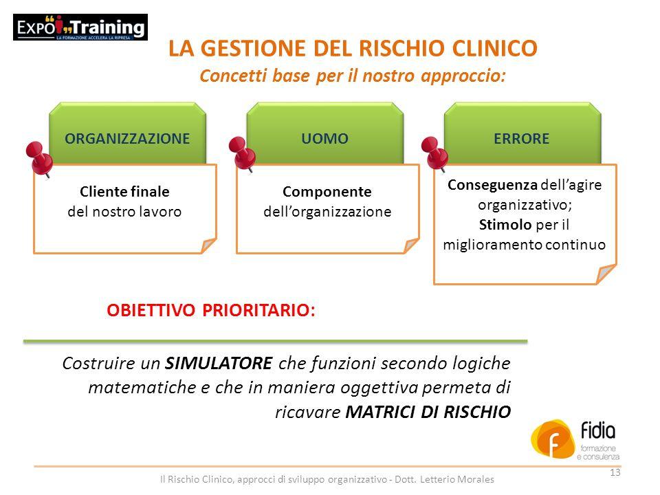 LA GESTIONE DEL RISCHIO CLINICO Concetti base per il nostro approccio: