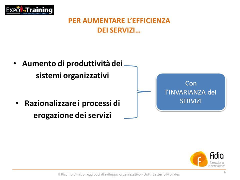 Aumento di produttività dei sistemi organizzativi