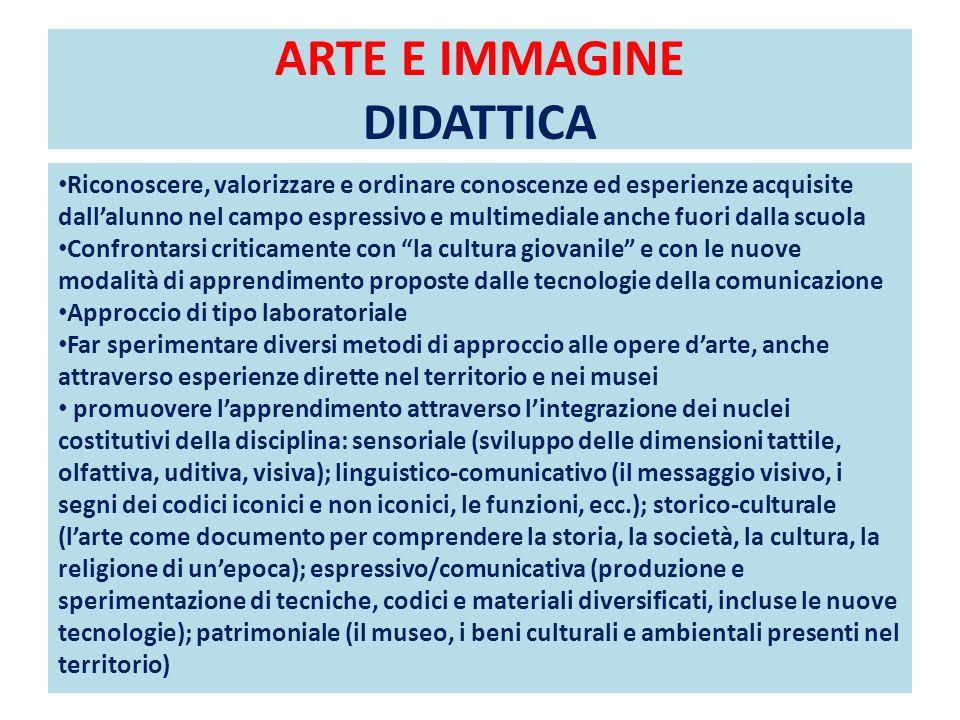 ARTE E IMMAGINE DIDATTICA