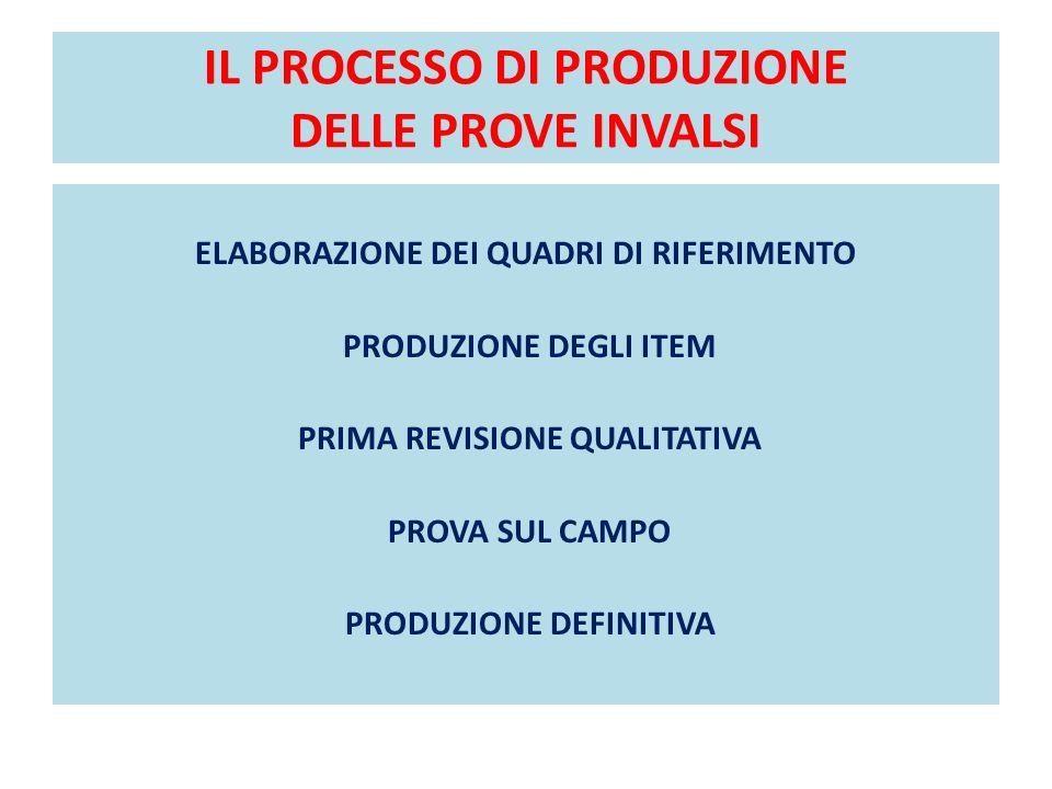 IL PROCESSO DI PRODUZIONE DELLE PROVE INVALSI