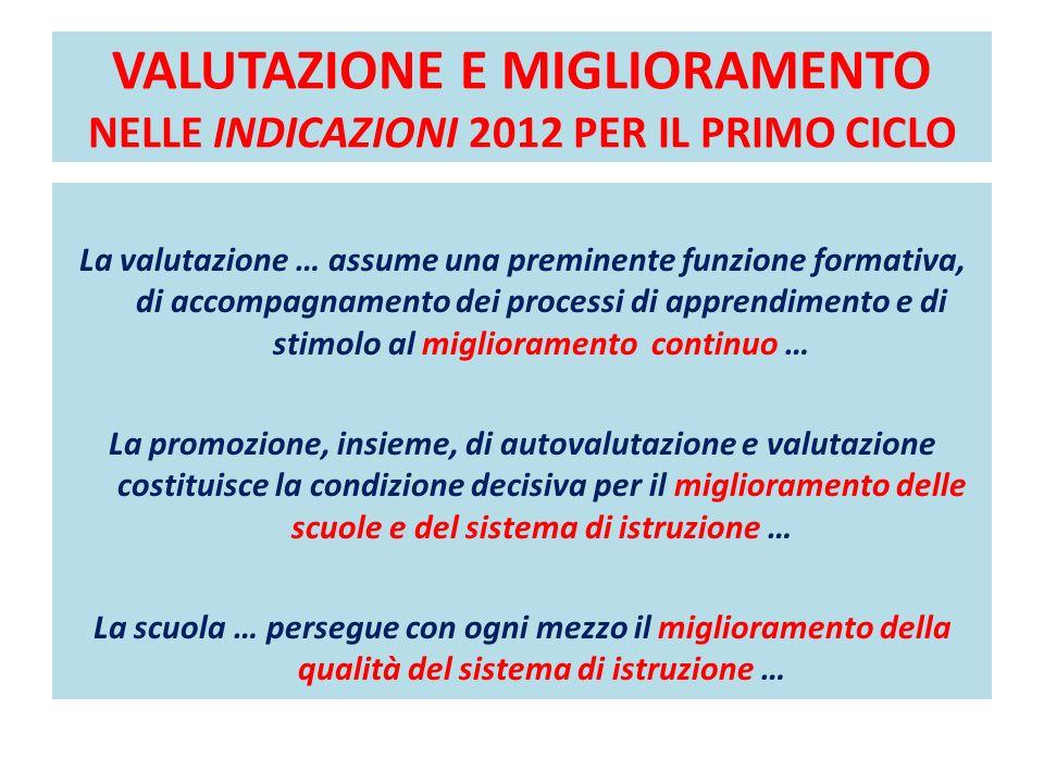 VALUTAZIONE E MIGLIORAMENTO NELLE INDICAZIONI 2012 PER IL PRIMO CICLO