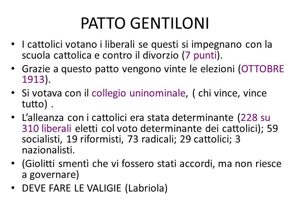 PATTO GENTILONI I cattolici votano i liberali se questi si impegnano con la scuola cattolica e contro il divorzio (7 punti).