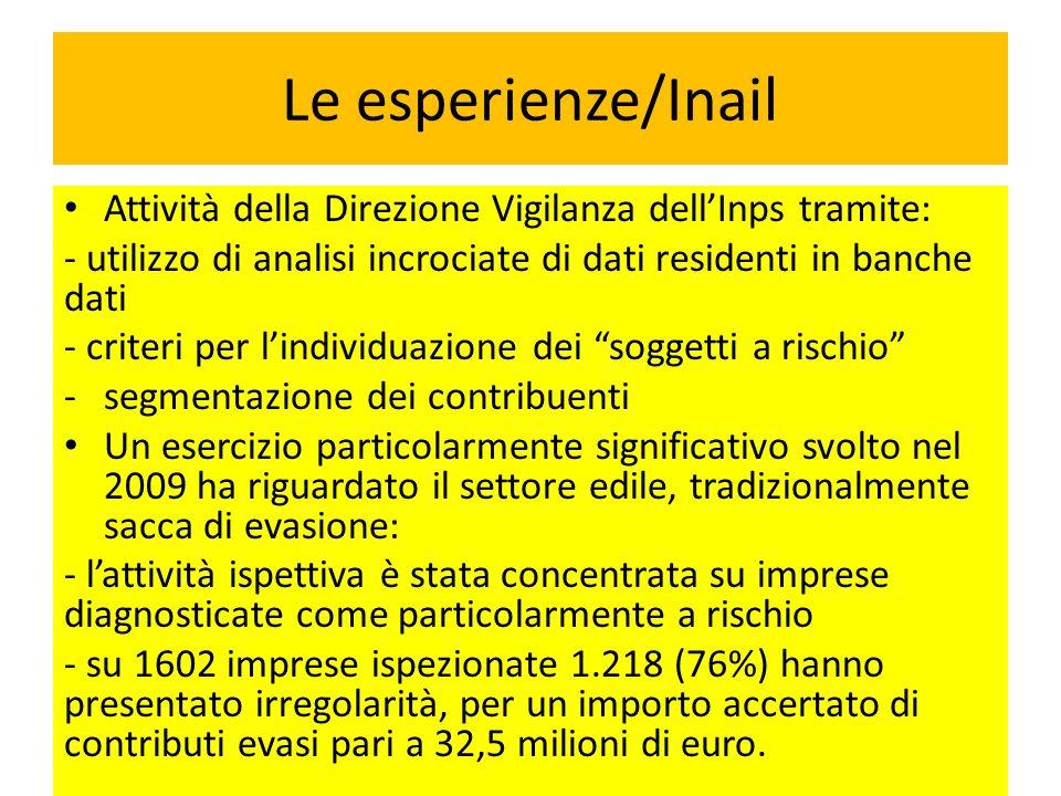 Le esperienze/Inail Attività della Direzione Vigilanza dell'Inps tramite: - utilizzo di analisi incrociate di dati residenti in banche dati.