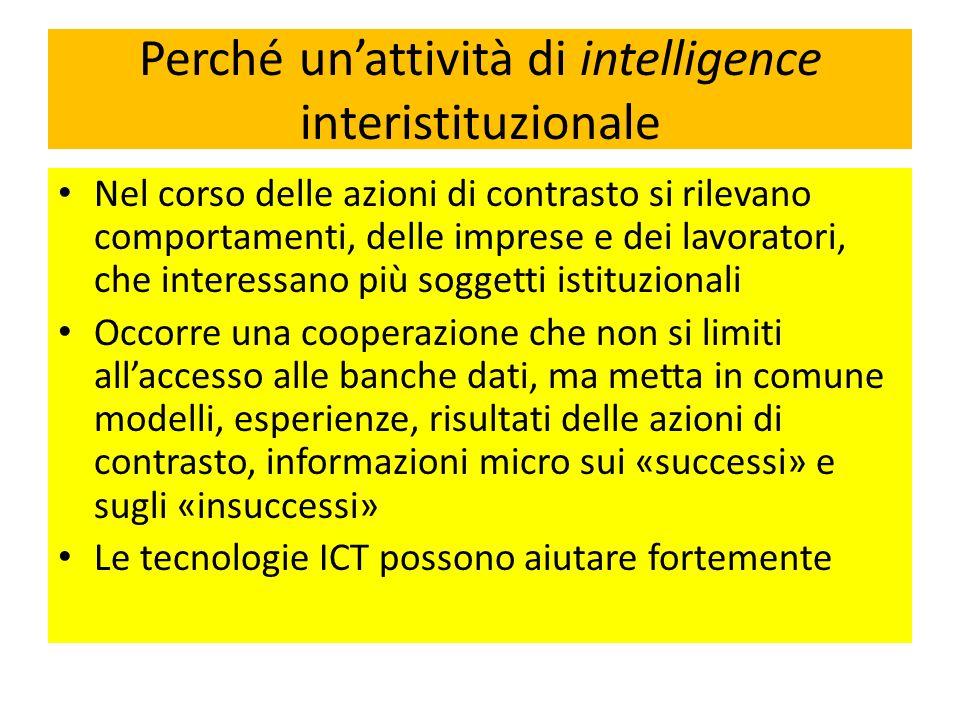 Perché un'attività di intelligence interistituzionale