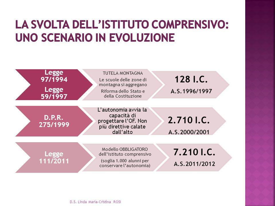 LA SVOLTA DELL'ISTITUTO COMPRENSIVO: uno scenario in evoluzione