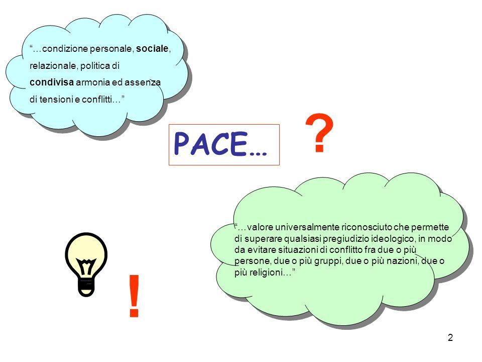 ! PACE… …condizione personale, sociale, relazionale, politica di
