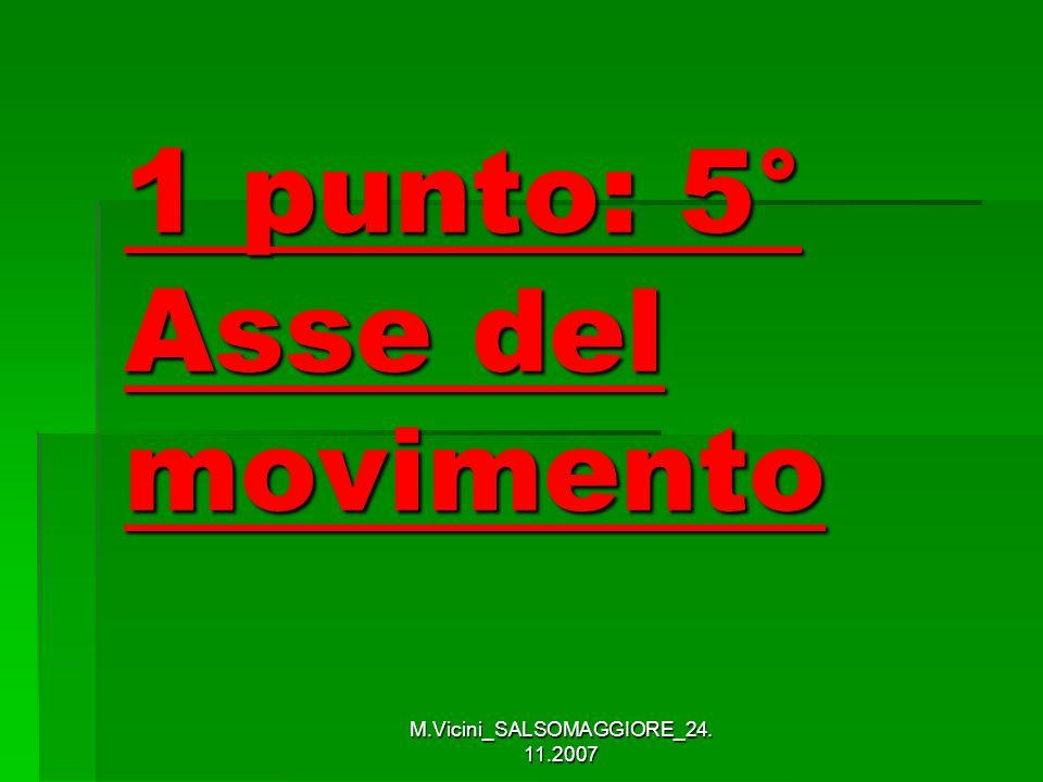 1 punto: 5° Asse del movimento
