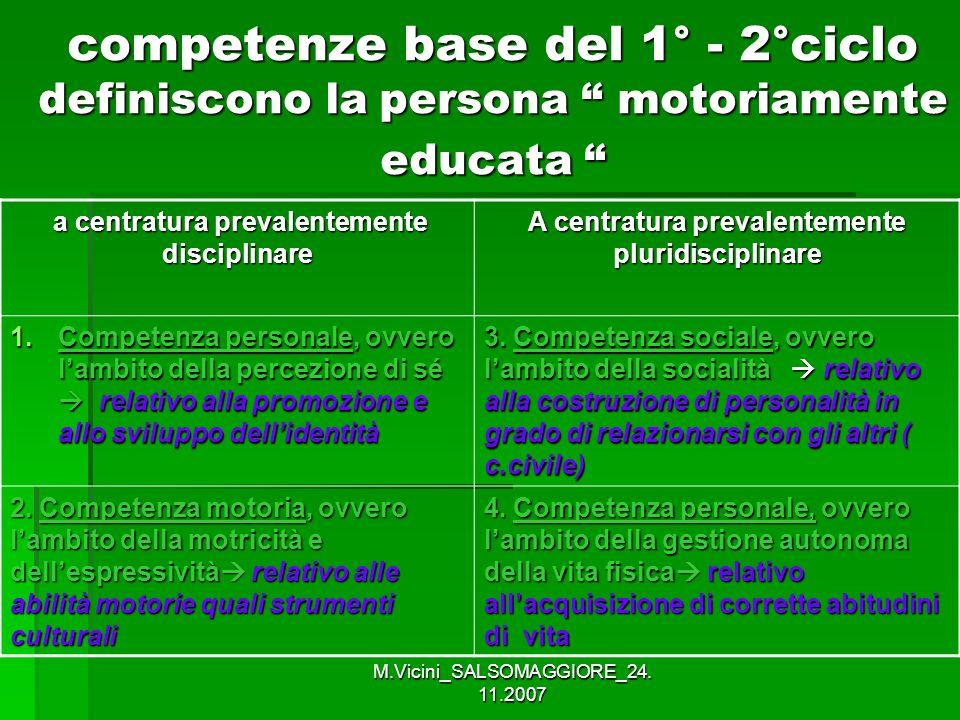 competenze base del 1° - 2°ciclo definiscono la persona motoriamente educata