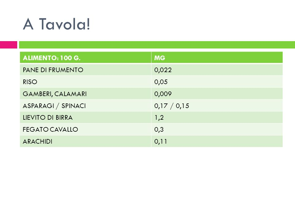 A Tavola! ALIMENTO: 100 G. MG PANE DI FRUMENTO 0,022 RISO 0,05