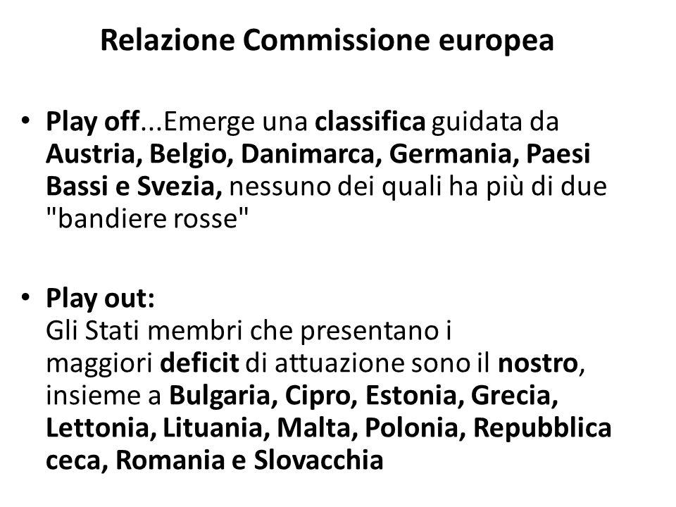 Relazione Commissione europea