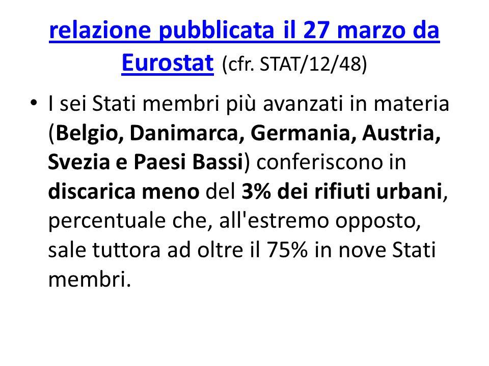 relazione pubblicata il 27 marzo da Eurostat (cfr. STAT/12/48)