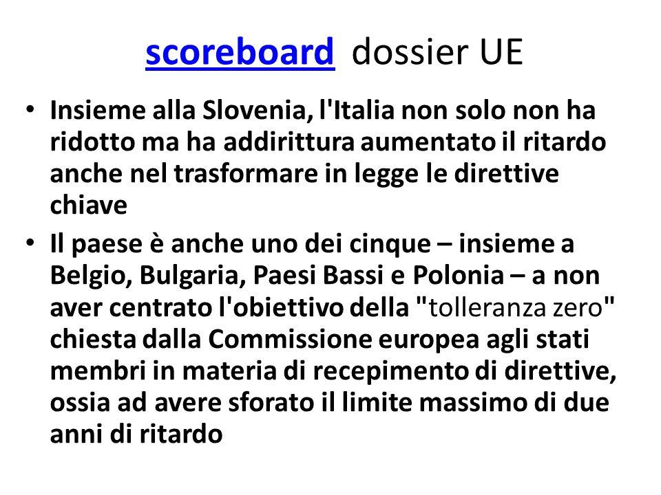 scoreboard dossier UE