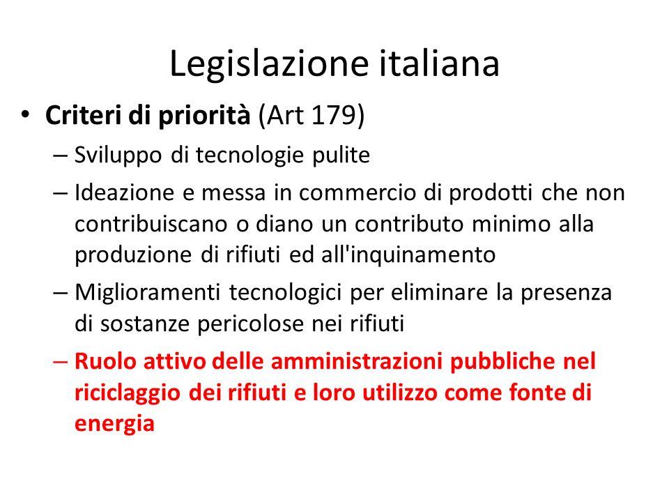 Legislazione italiana