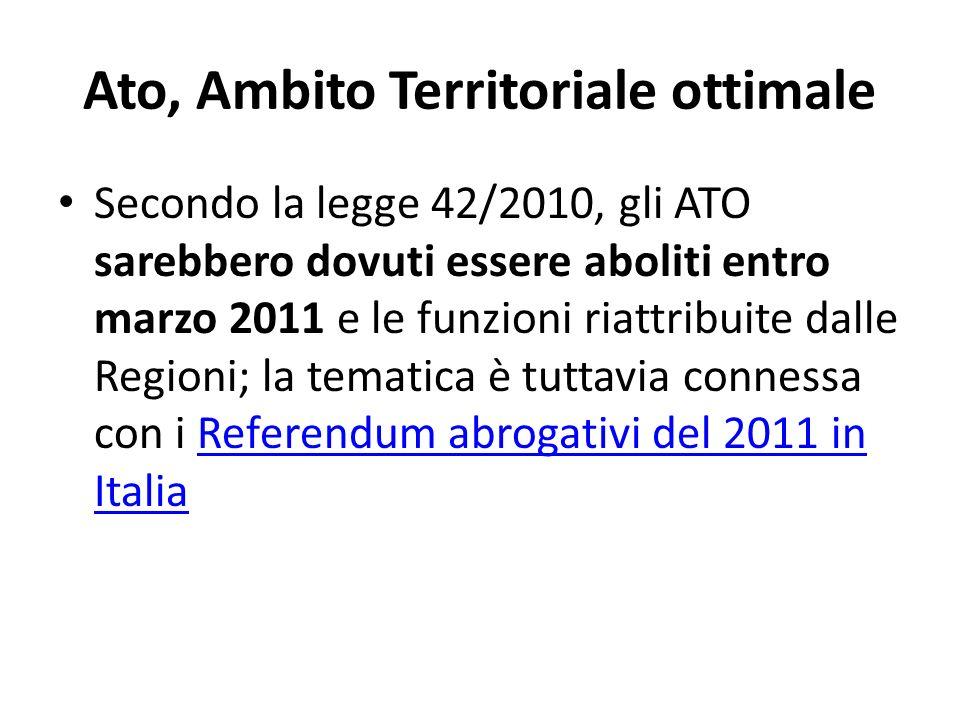 Ato, Ambito Territoriale ottimale