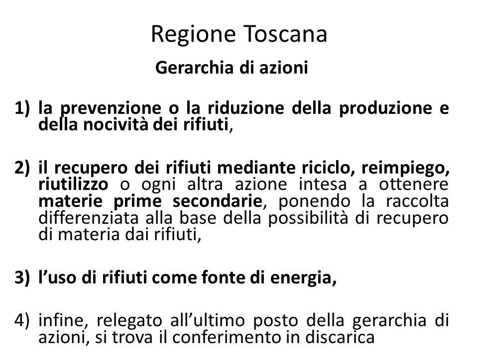 Regione Toscana Gerarchia di azioni