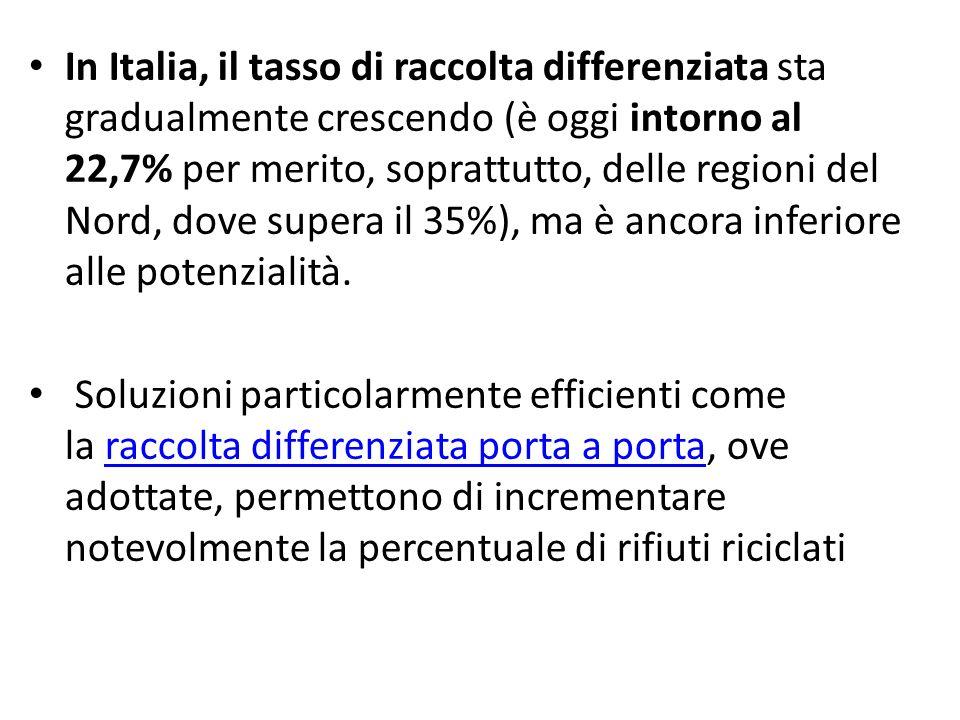 In Italia, il tasso di raccolta differenziata sta gradualmente crescendo (è oggi intorno al 22,7% per merito, soprattutto, delle regioni del Nord, dove supera il 35%), ma è ancora inferiore alle potenzialità.
