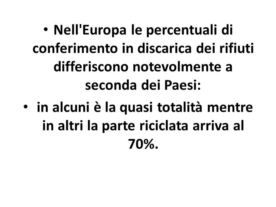 Nell Europa le percentuali di conferimento in discarica dei rifiuti differiscono notevolmente a seconda dei Paesi: