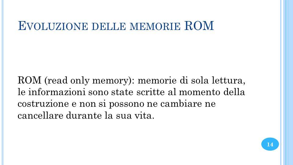 Evoluzione delle memorie ROM