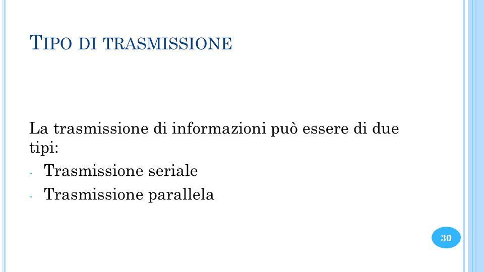 Tipo di trasmissione La trasmissione di informazioni può essere di due tipi: Trasmissione seriale.