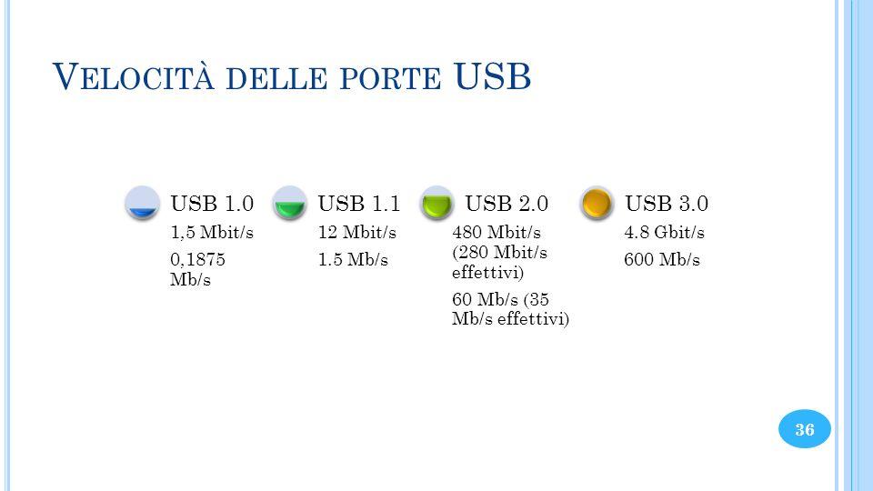 Velocità delle porte USB