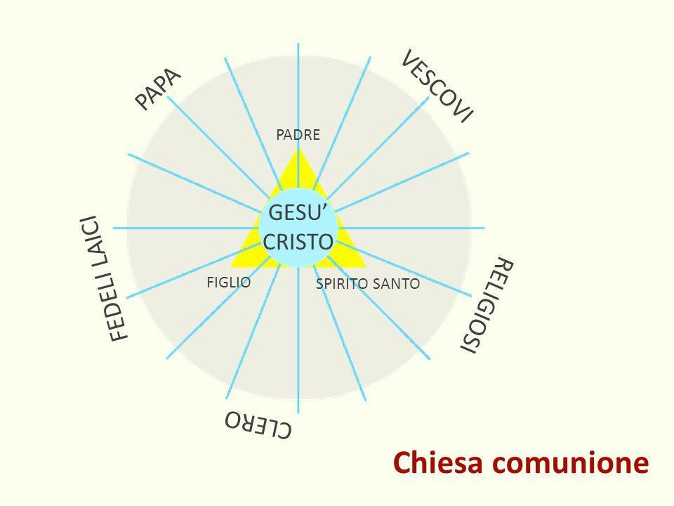 Chiesa comunione VESCOVI PAPA FEDELI LAICI RELIGIOSI CLERO