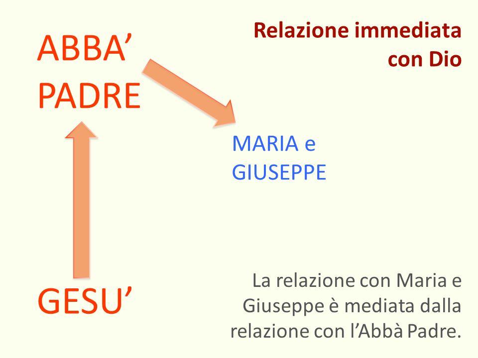 ABBA' PADRE GESU' Relazione immediata con Dio MARIA e GIUSEPPE