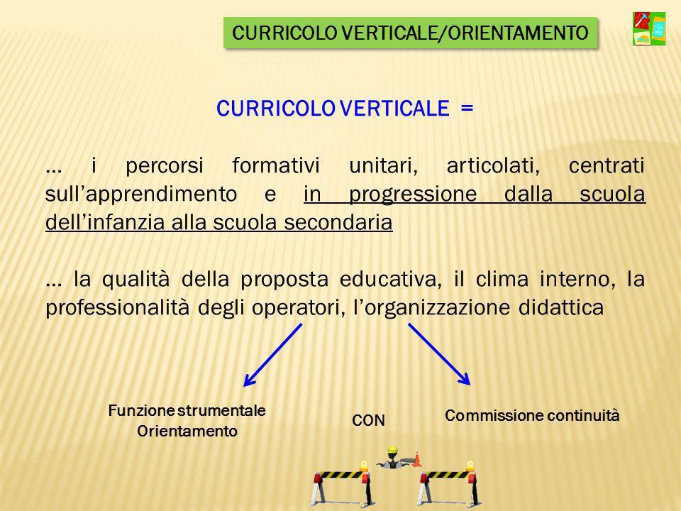CURRICOLO VERTICALE/ORIENTAMENTO