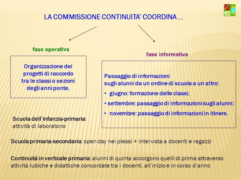 LA COMMISSIONE CONTINUITA' COORDINA …
