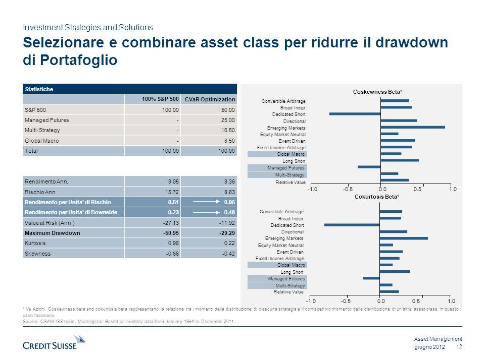 Selezionare e combinare asset class per ridurre il drawdown di Portafoglio