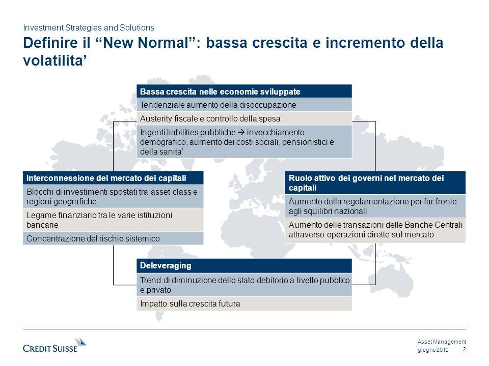 Definire il New Normal : bassa crescita e incremento della volatilita'