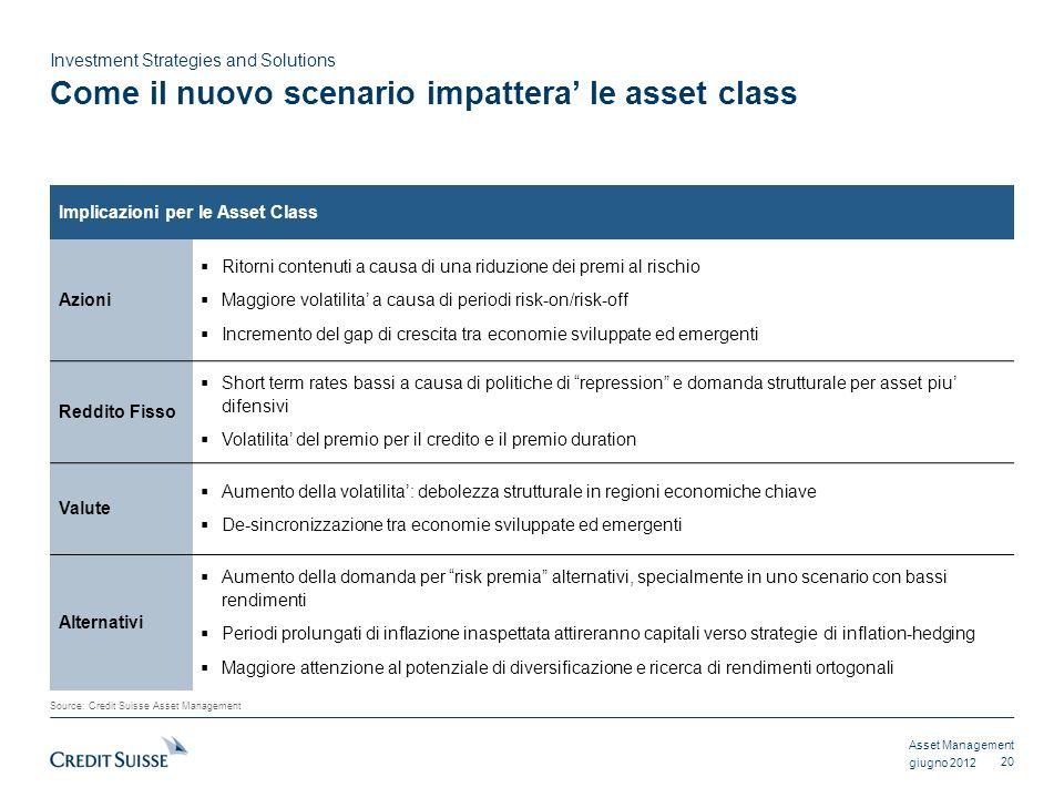 Come il nuovo scenario impattera' le asset class