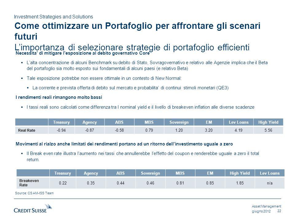 Come ottimizzare un Portafoglio per affrontare gli scenari futuri L'importanza di selezionare strategie di portafoglio efficienti