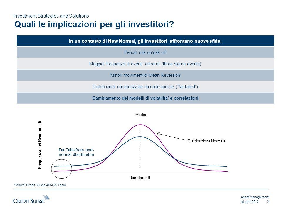 Quali le implicazioni per gli investitori