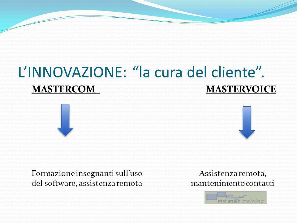 L'INNOVAZIONE: la cura del cliente .